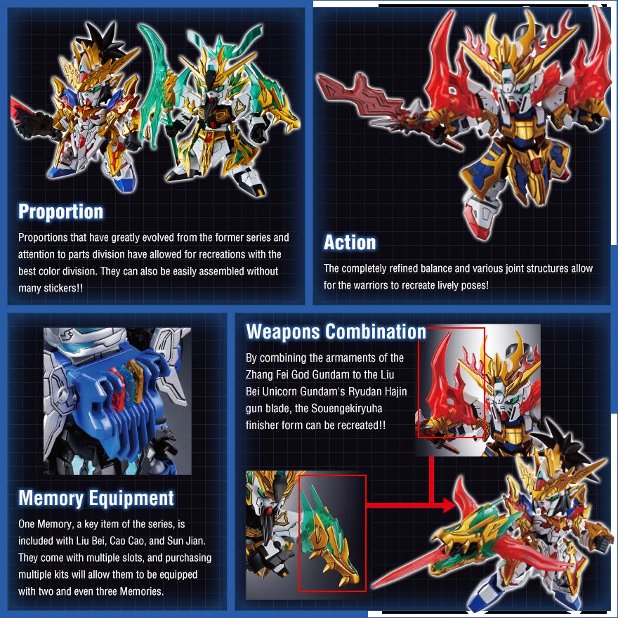 SD Gundam World Sangoku Soketsuden Gunpla
